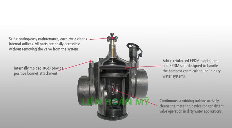 Van điện từ Irritrol ® 100P3 S có thể xử lý các hóa chất mạnh được tìm thấy trong hệ thống nước bẩn, chẳng hạn như clo, chloramines và nước được xử lý với ozones.